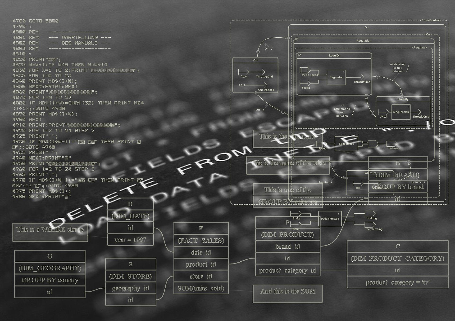 AI(人工知能)の最新アルゴリズムを知ることで新しい道を開ける!|資格スクエア|AI講座・G検定