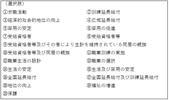社労士(社会保険労務士)試験制度 試験概要 選択式 例題解答